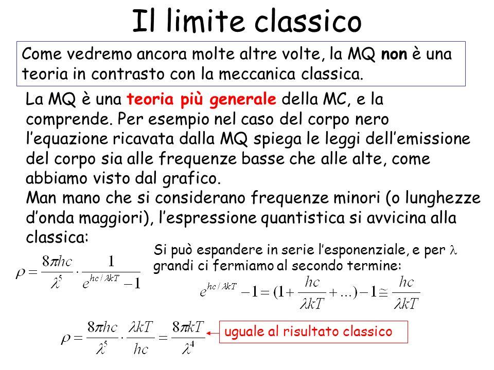 Il limite classico Come vedremo ancora molte altre volte, la MQ non è una teoria in contrasto con la meccanica classica.