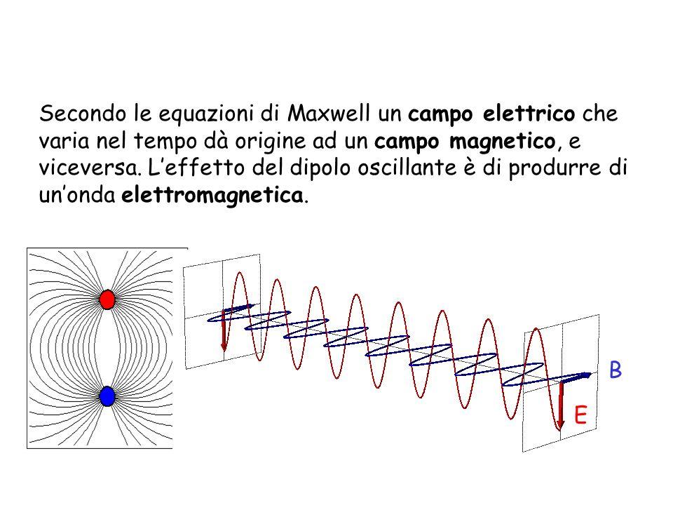 Secondo le equazioni di Maxwell un campo elettrico che varia nel tempo dà origine ad un campo magnetico, e viceversa. L'effetto del dipolo oscillante è di produrre di un'onda elettromagnetica.