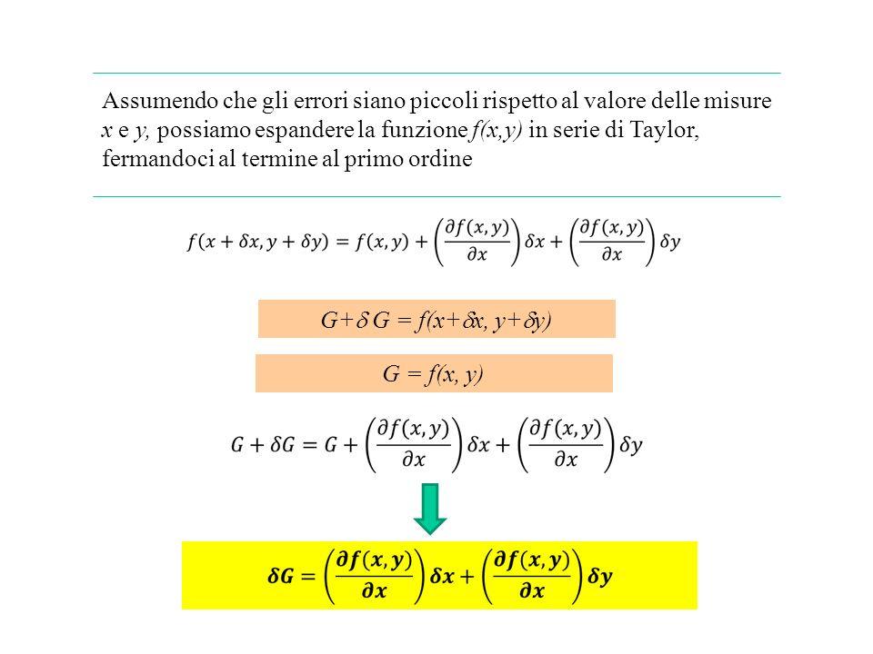 Assumendo che gli errori siano piccoli rispetto al valore delle misure x e y, possiamo espandere la funzione f(x,y) in serie di Taylor, fermandoci al termine al primo ordine