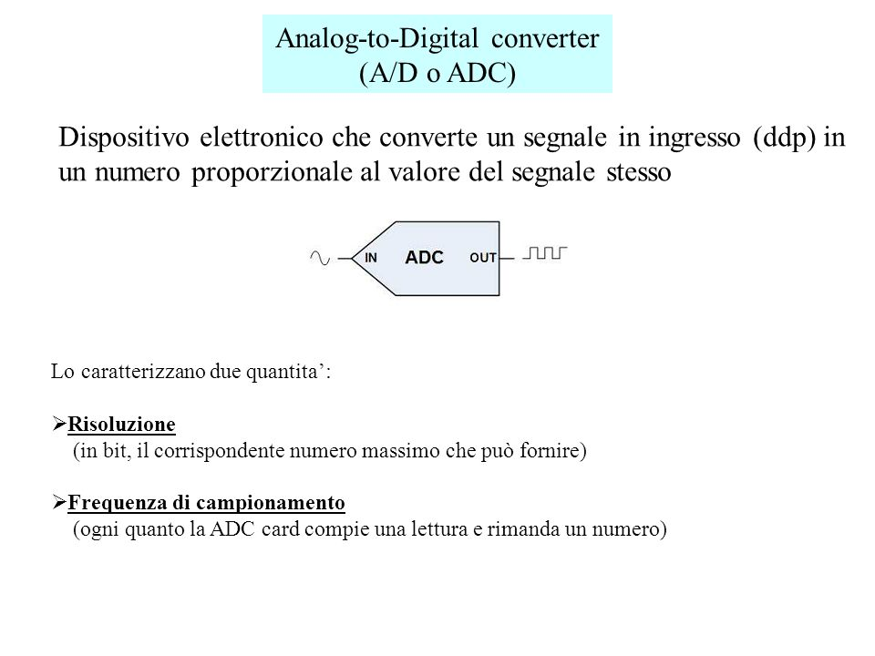 Analog-to-Digital converter (A/D o ADC)