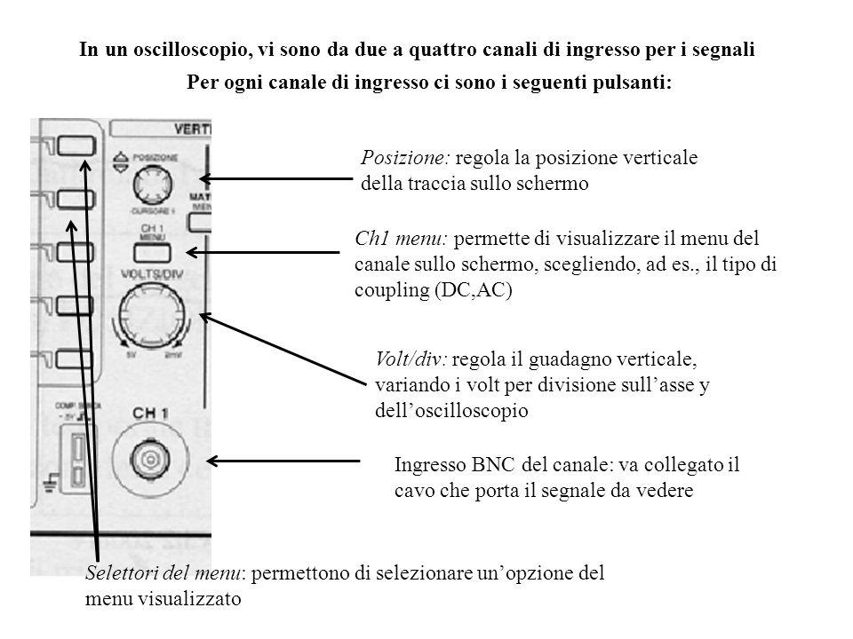 In un oscilloscopio, vi sono da due a quattro canali di ingresso per i segnali