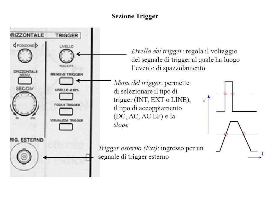 Sezione Trigger Livello del trigger: regola il voltaggio del segnale di trigger al quale ha luogo l'evento di spazzolamento.