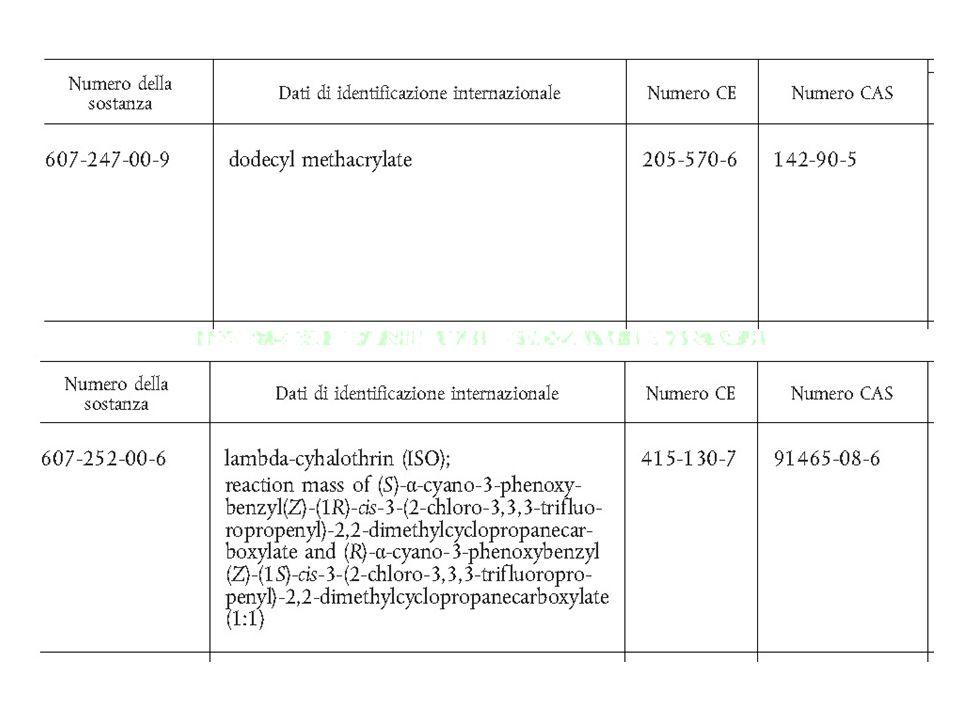 Estratti dalla tabella del Reg_2008_1272.