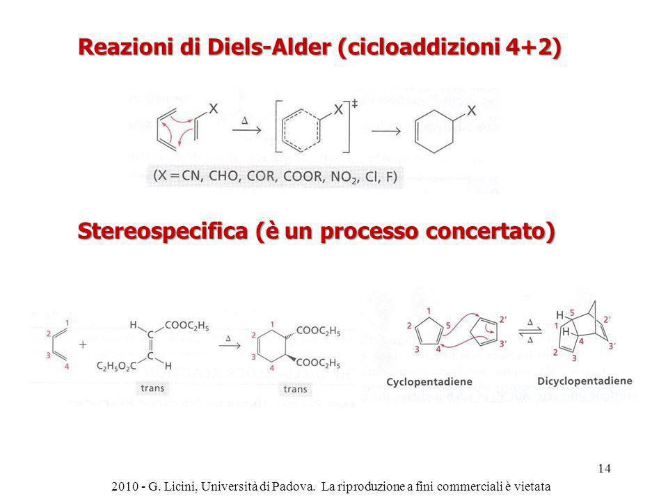 Reazioni di Diels-Alder (cicloaddizioni 4+2)