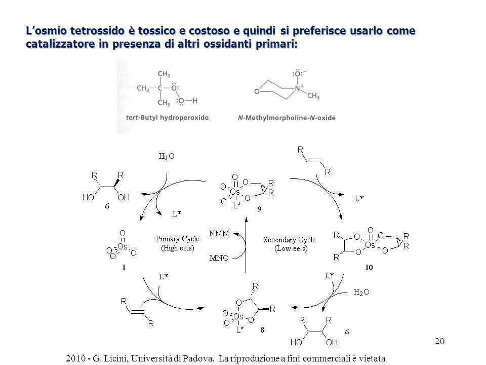 L'osmio tetrossido è tossico e costoso e quindi si preferisce usarlo come catalizzatore in presenza di altri ossidanti primari: