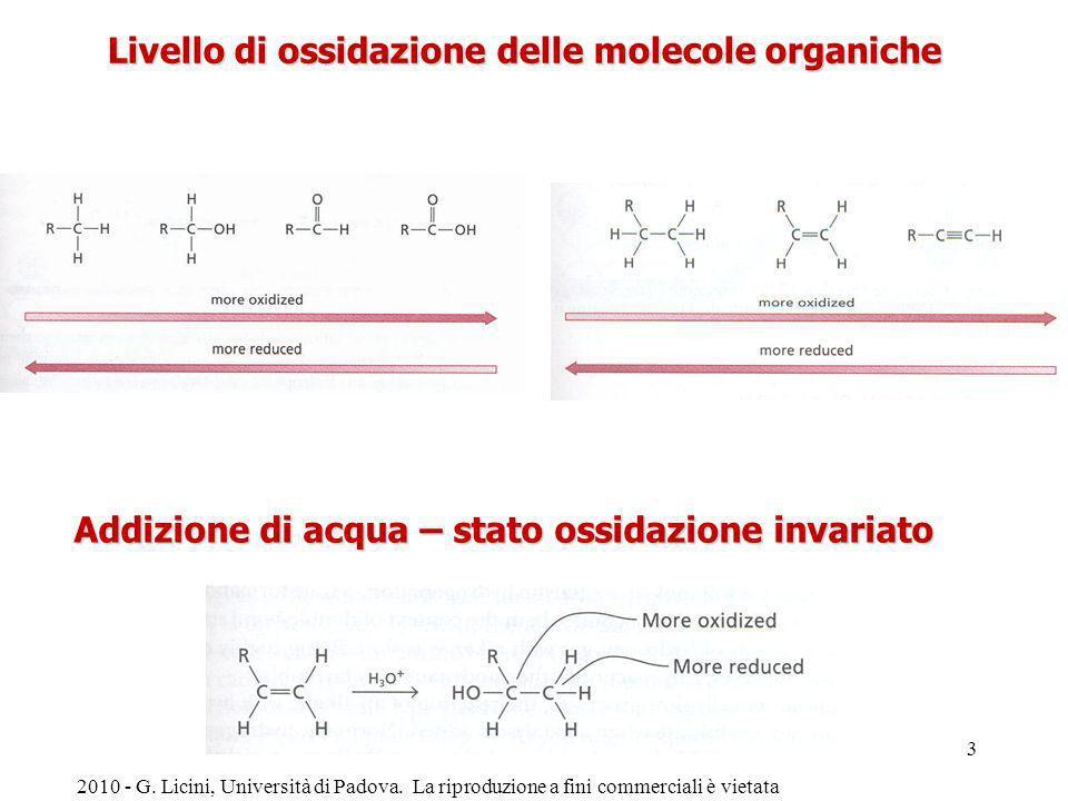 Livello di ossidazione delle molecole organiche