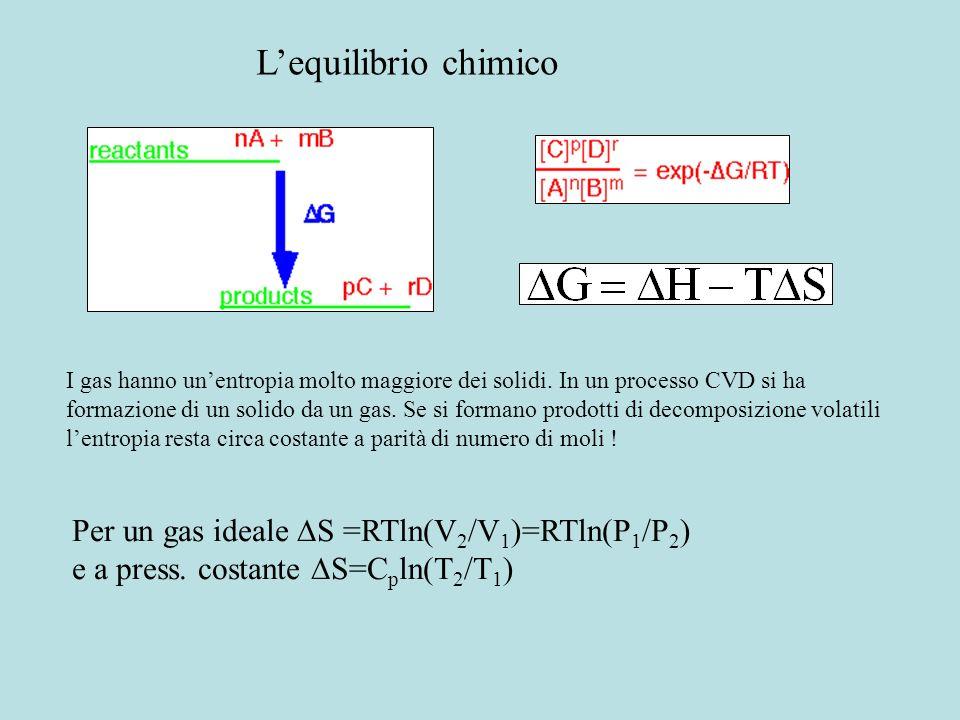 L'equilibrio chimico Per un gas ideale DS =RTln(V2/V1)=RTln(P1/P2)