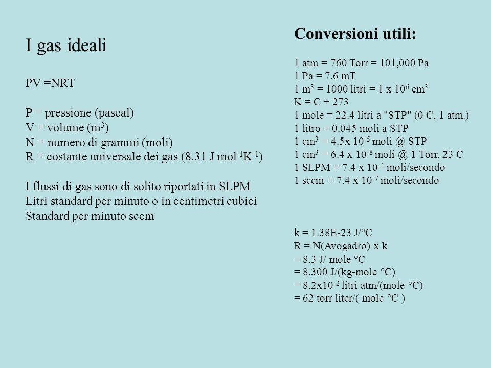 I gas ideali Conversioni utili: PV =NRT P = pressione (pascal)