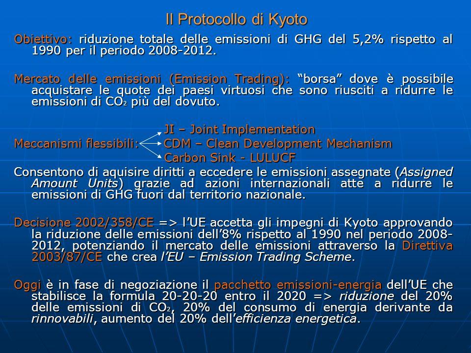 Il Protocollo di Kyoto Obiettivo: riduzione totale delle emissioni di GHG del 5,2% rispetto al 1990 per il periodo 2008-2012.