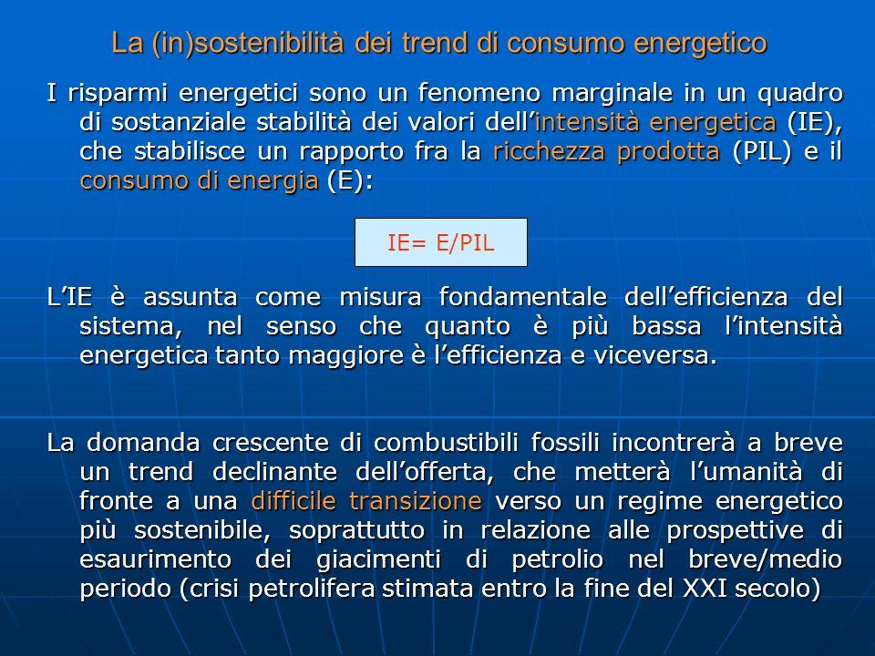 La (in)sostenibilità dei trend di consumo energetico