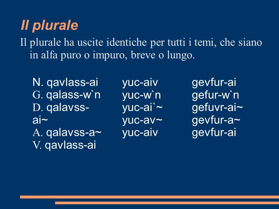 Il plurale Il plurale ha uscite identiche per tutti i temi, che siano in alfa puro o impuro, breve o lungo.