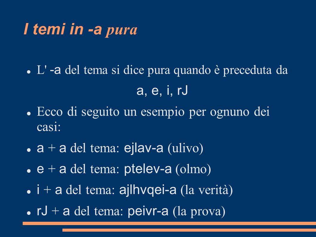 I temi in -a pura L -a del tema si dice pura quando è preceduta da. a, e, i, rJ. Ecco di seguito un esempio per ognuno dei casi: