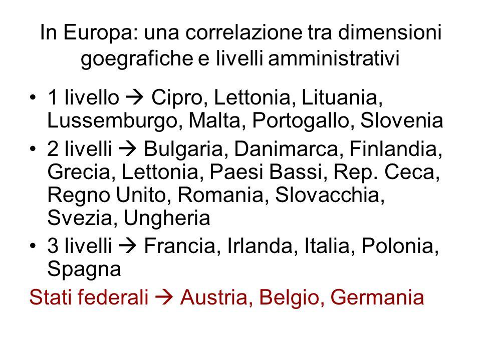 In Europa: una correlazione tra dimensioni goegrafiche e livelli amministrativi