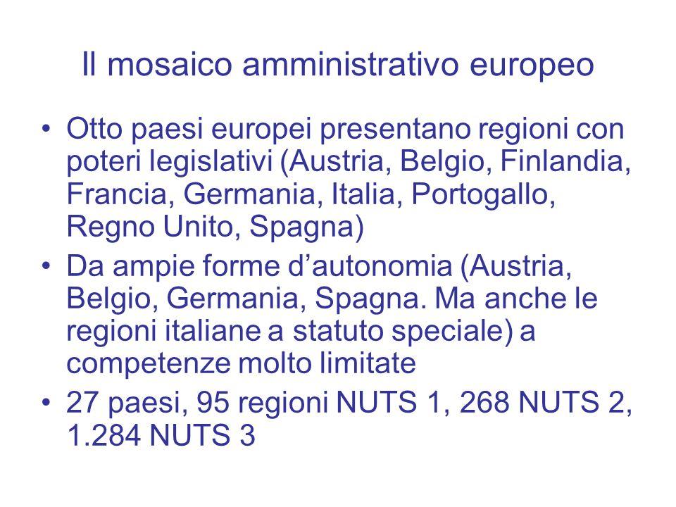 Il mosaico amministrativo europeo