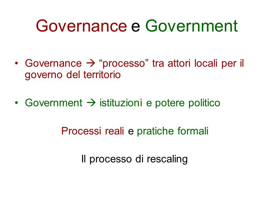 Governance e Government
