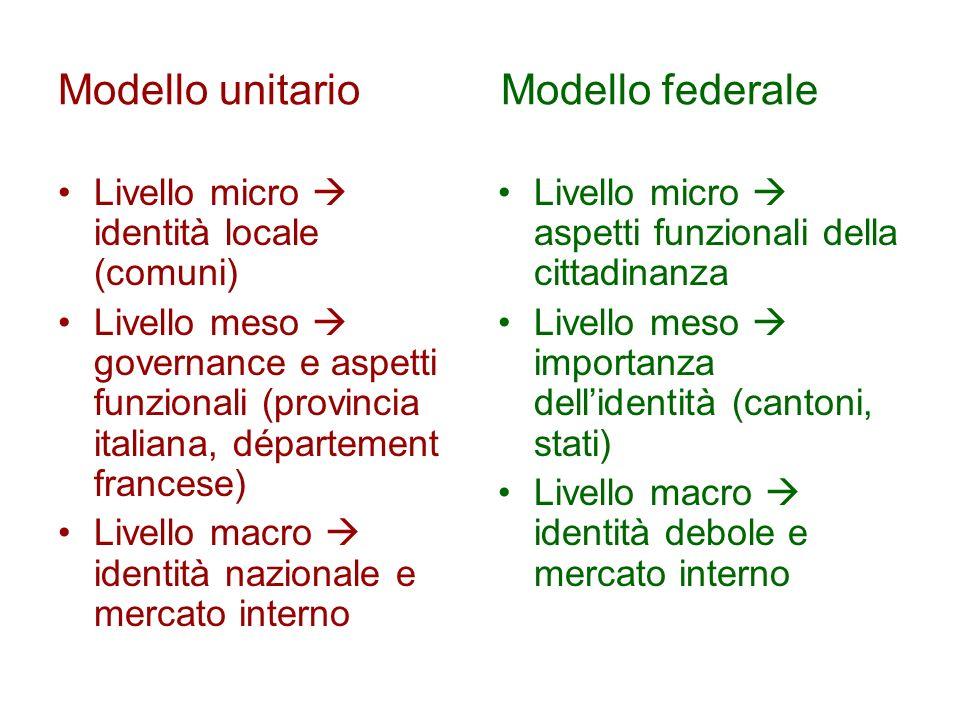 Modello unitario Modello federale