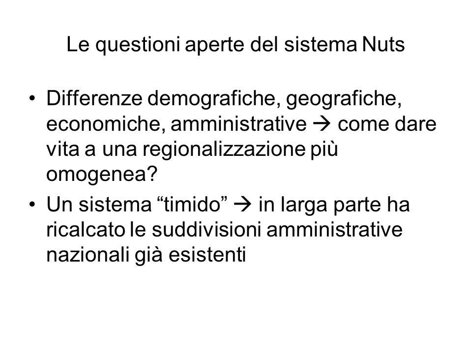 Le questioni aperte del sistema Nuts