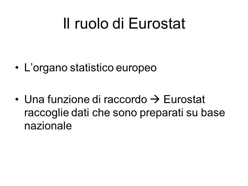 Il ruolo di Eurostat L'organo statistico europeo