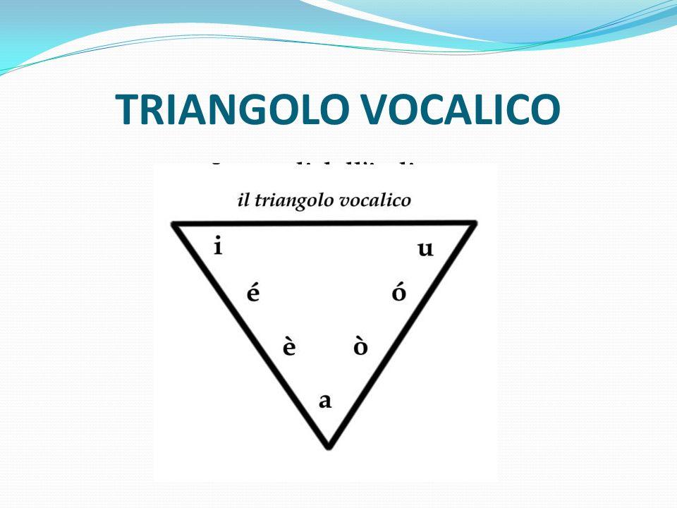 Le vocali dell'italiano:
