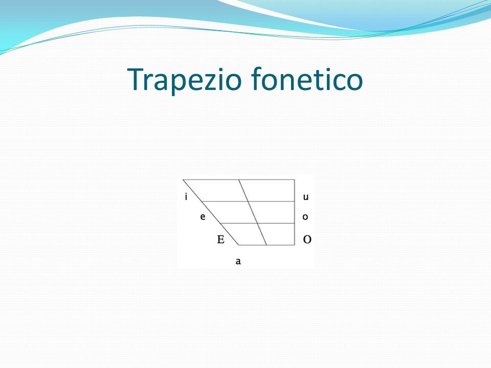 Trapezio fonetico