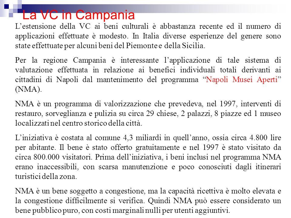 La VC in Campania
