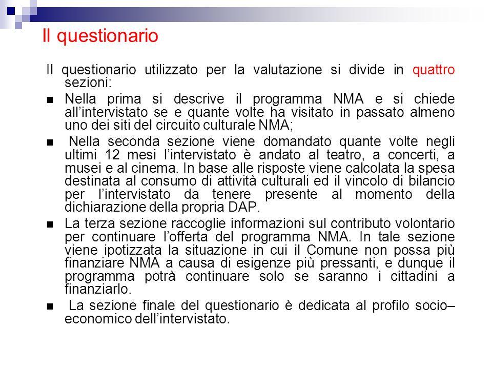 Il questionario Il questionario utilizzato per la valutazione si divide in quattro sezioni: