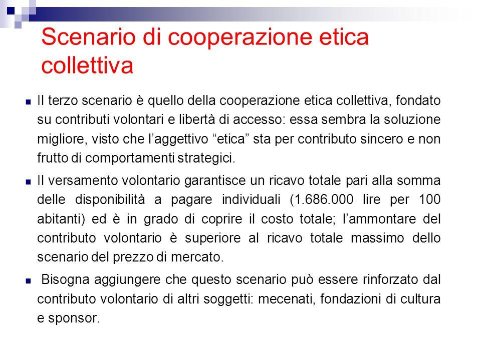 Scenario di cooperazione etica collettiva