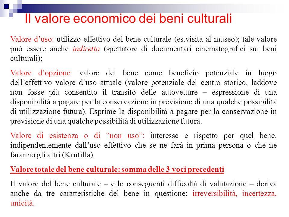 Il valore economico dei beni culturali