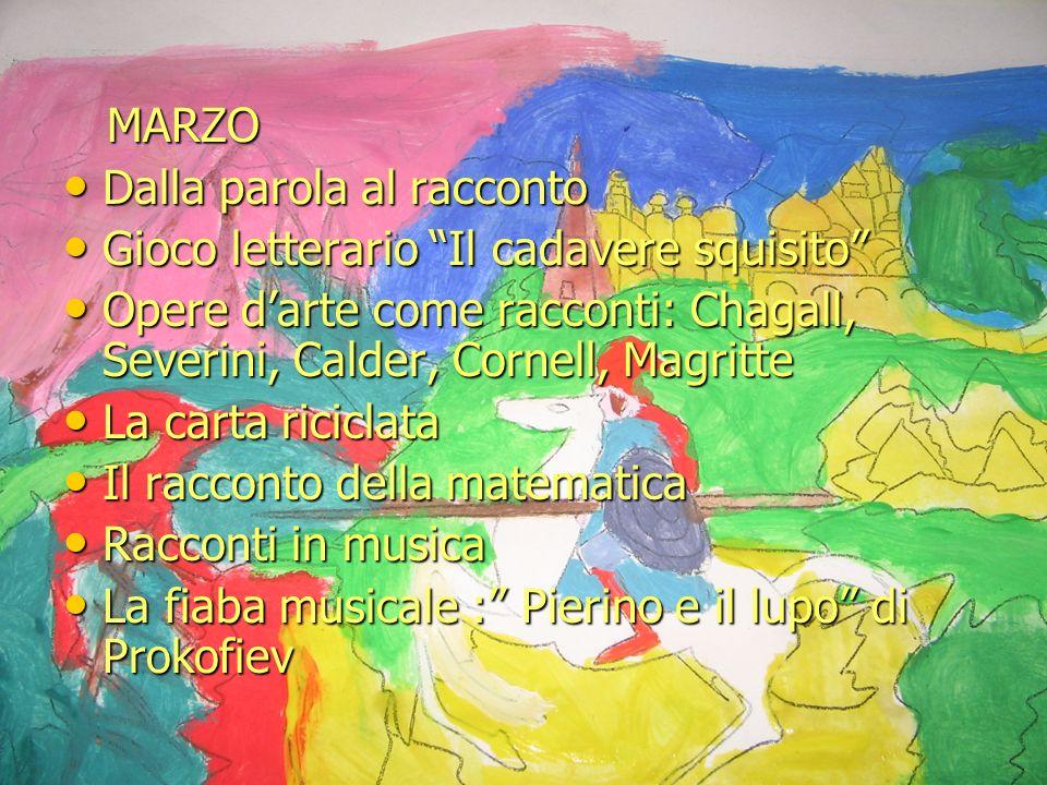 MARZO Dalla parola al racconto. Gioco letterario Il cadavere squisito Opere d'arte come racconti: Chagall, Severini, Calder, Cornell, Magritte.