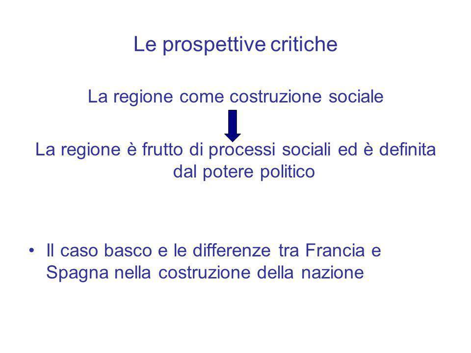 Le prospettive critiche