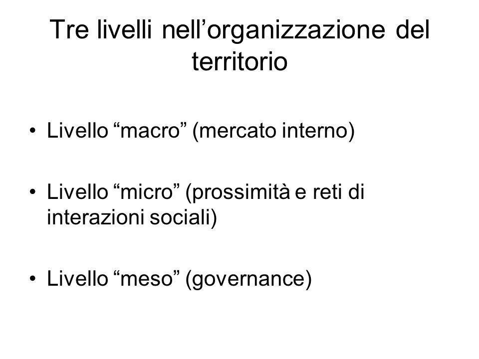 Tre livelli nell'organizzazione del territorio