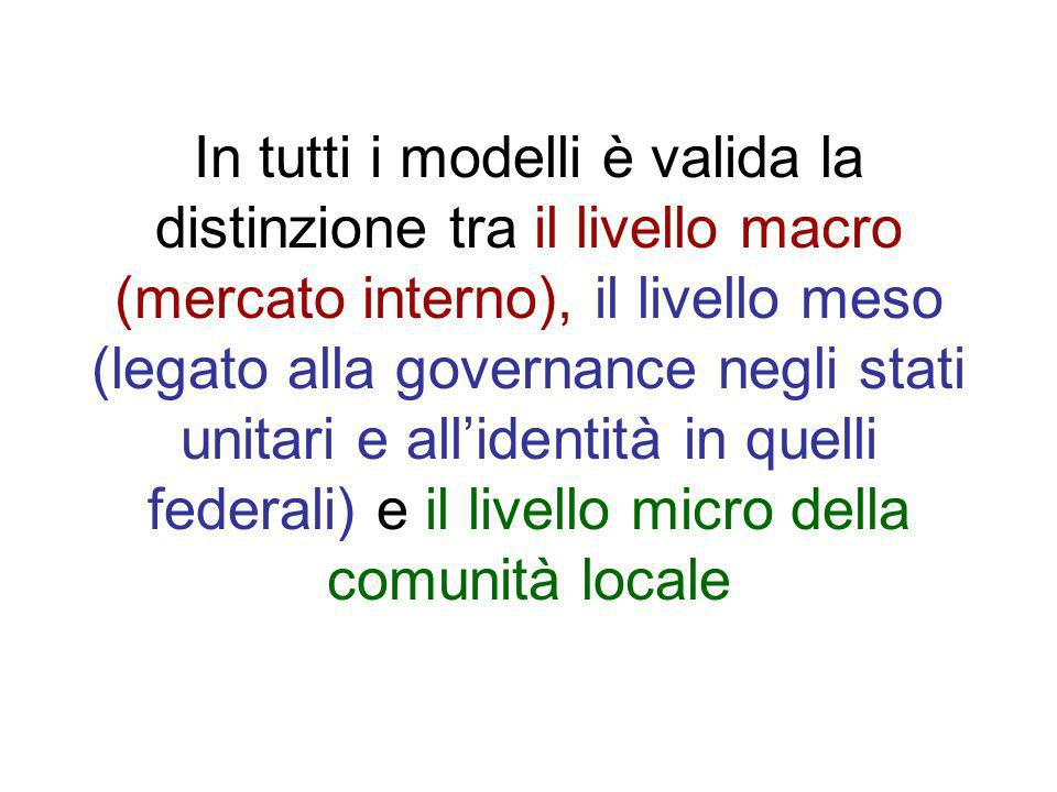In tutti i modelli è valida la distinzione tra il livello macro (mercato interno), il livello meso (legato alla governance negli stati unitari e all'identità in quelli federali) e il livello micro della comunità locale