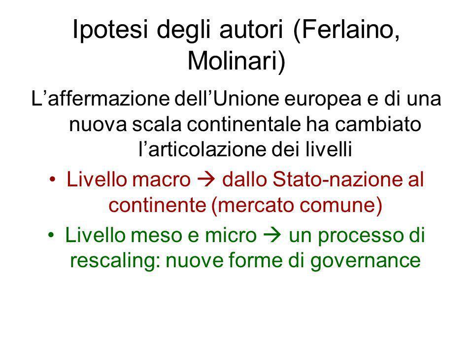 Ipotesi degli autori (Ferlaino, Molinari)