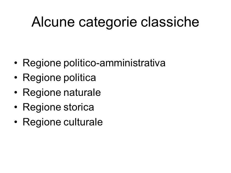 Alcune categorie classiche