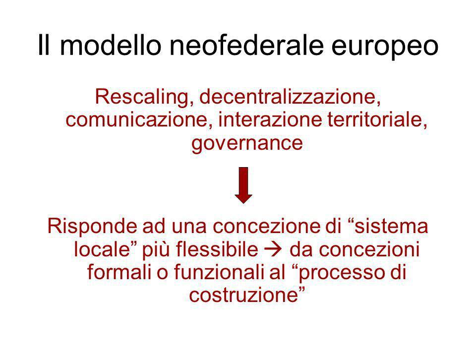 Il modello neofederale europeo