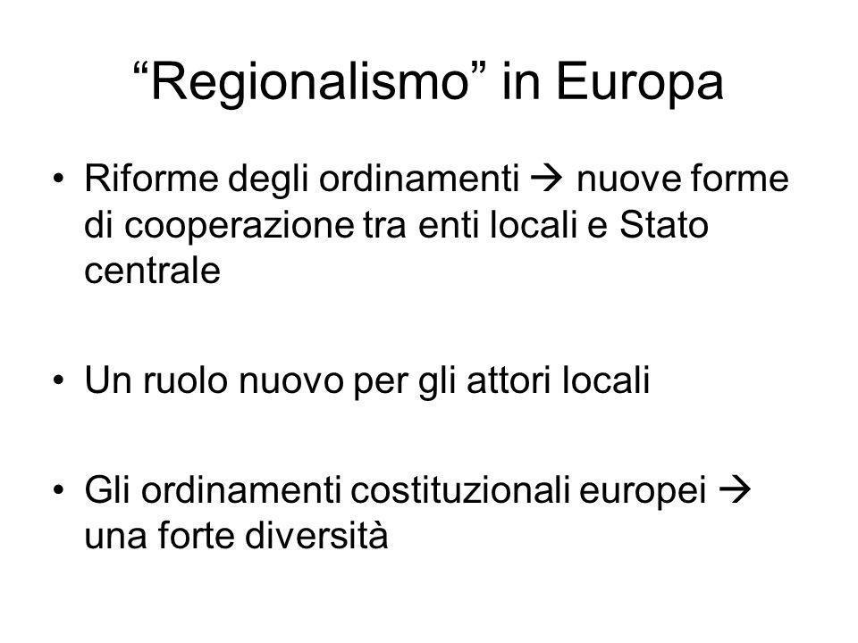 Regionalismo in Europa
