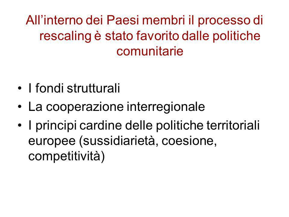 All'interno dei Paesi membri il processo di rescaling è stato favorito dalle politiche comunitarie