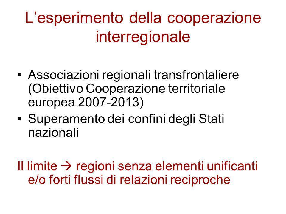 L'esperimento della cooperazione interregionale