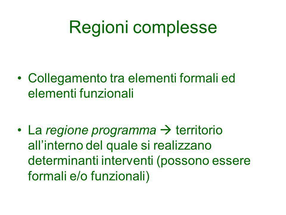 Regioni complesseCollegamento tra elementi formali ed elementi funzionali.