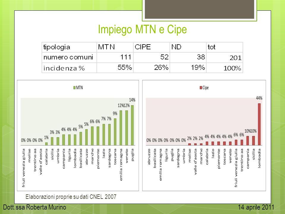 Impiego MTN e Cipe Dott.ssa Roberta Murino 14 aprile 2011