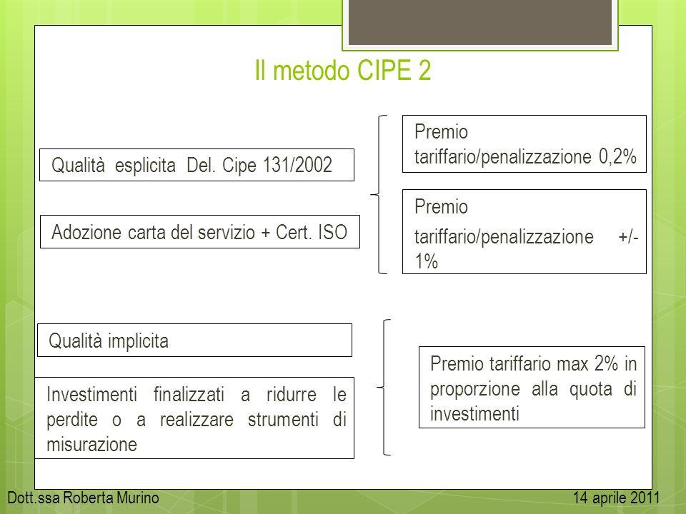 Il metodo CIPE 2 Premio tariffario/penalizzazione 0,2%