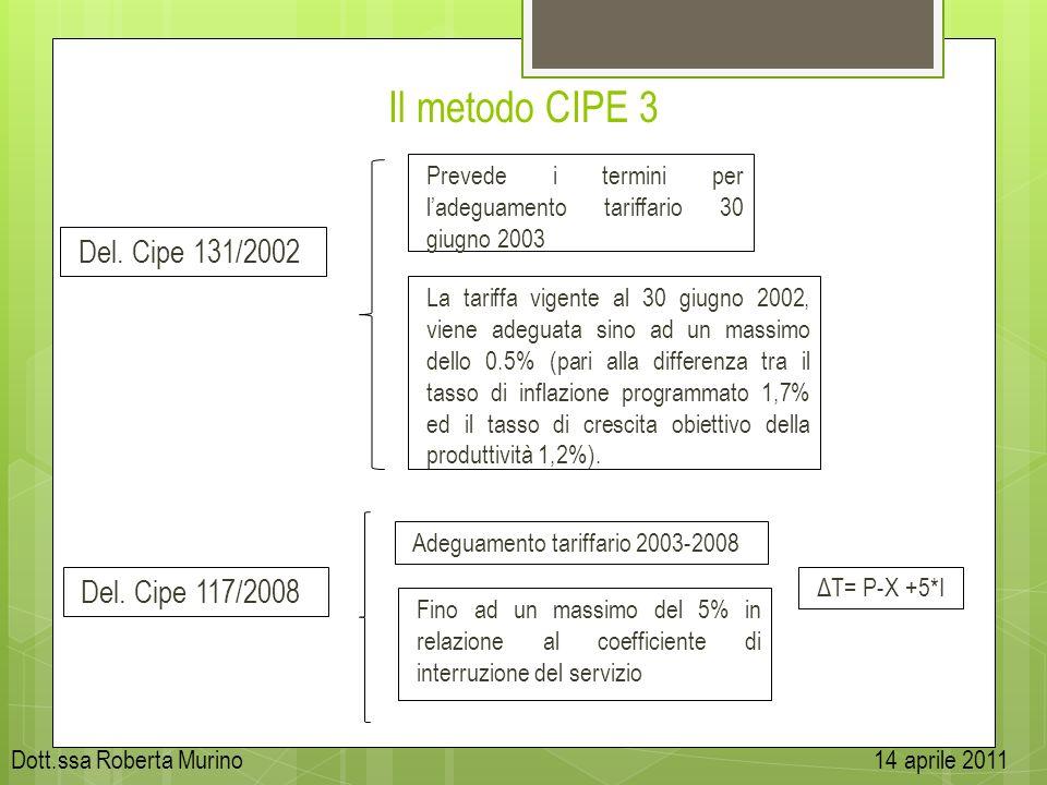 Il metodo CIPE 3 Del. Cipe 131/2002 Del. Cipe 117/2008