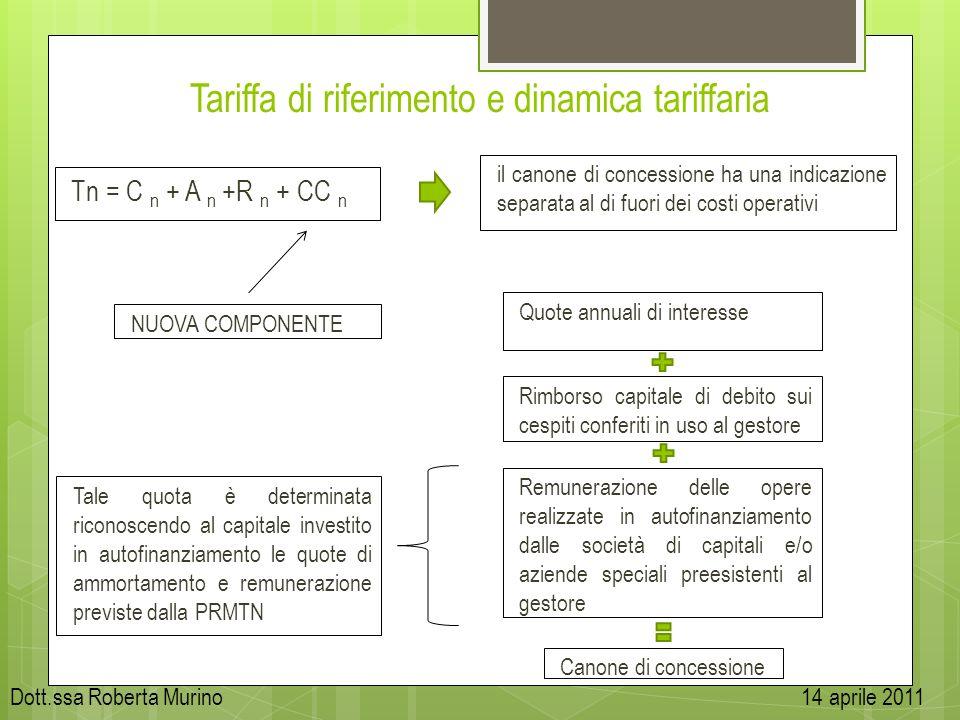 Tariffa di riferimento e dinamica tariffaria