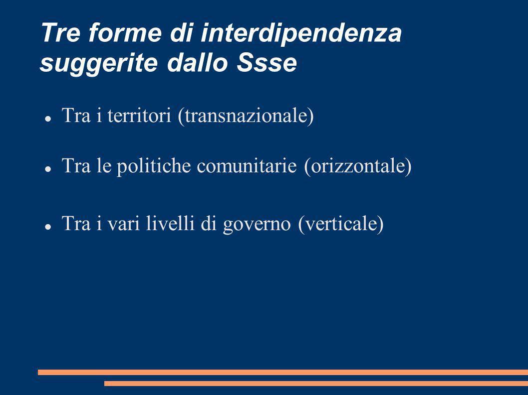 Tre forme di interdipendenza suggerite dallo Ssse