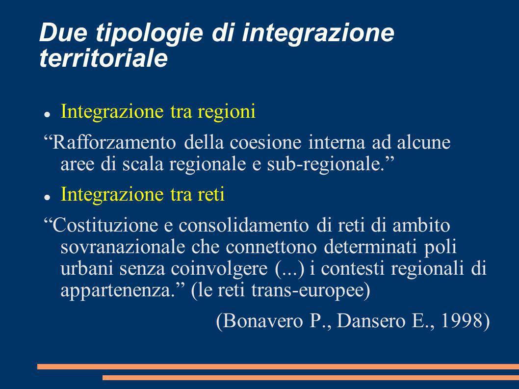 Due tipologie di integrazione territoriale