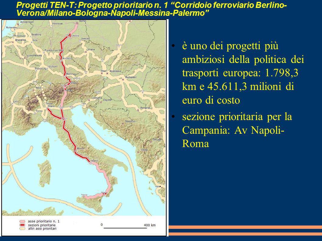 sezione prioritaria per la Campania: Av Napoli-Roma
