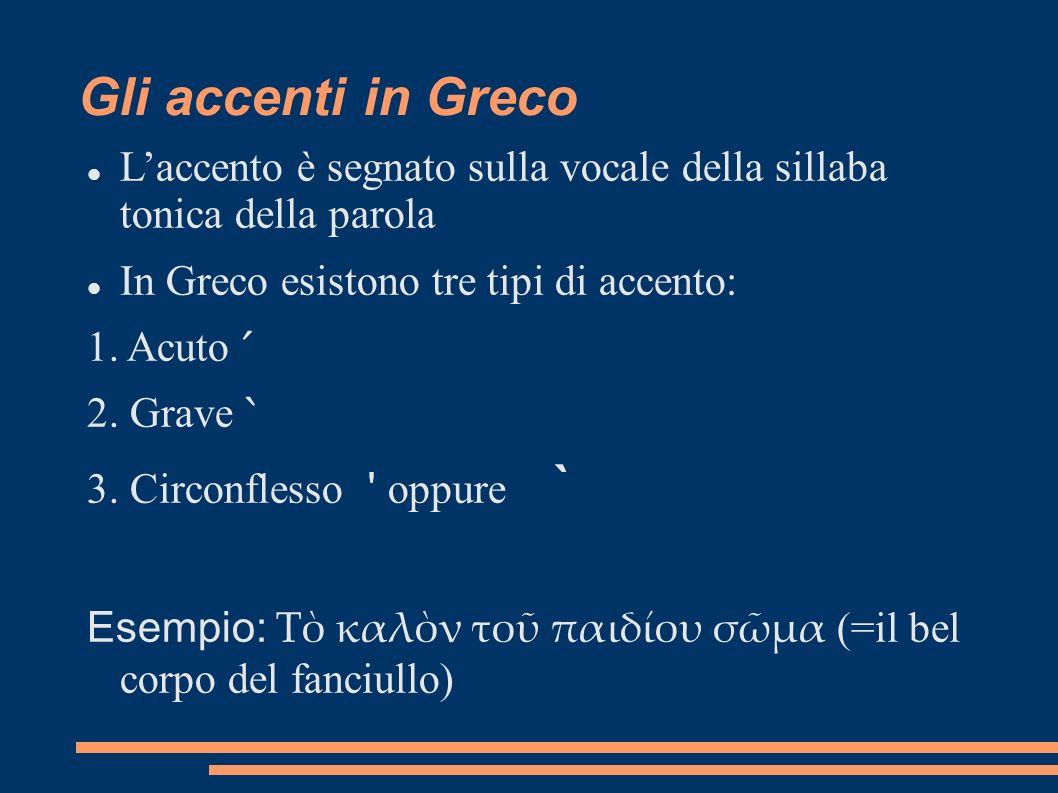 Gli accenti in Greco L'accento è segnato sulla vocale della sillaba tonica della parola. In Greco esistono tre tipi di accento: