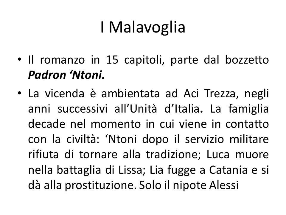 I Malavoglia Il romanzo in 15 capitoli, parte dal bozzetto Padron 'Ntoni.