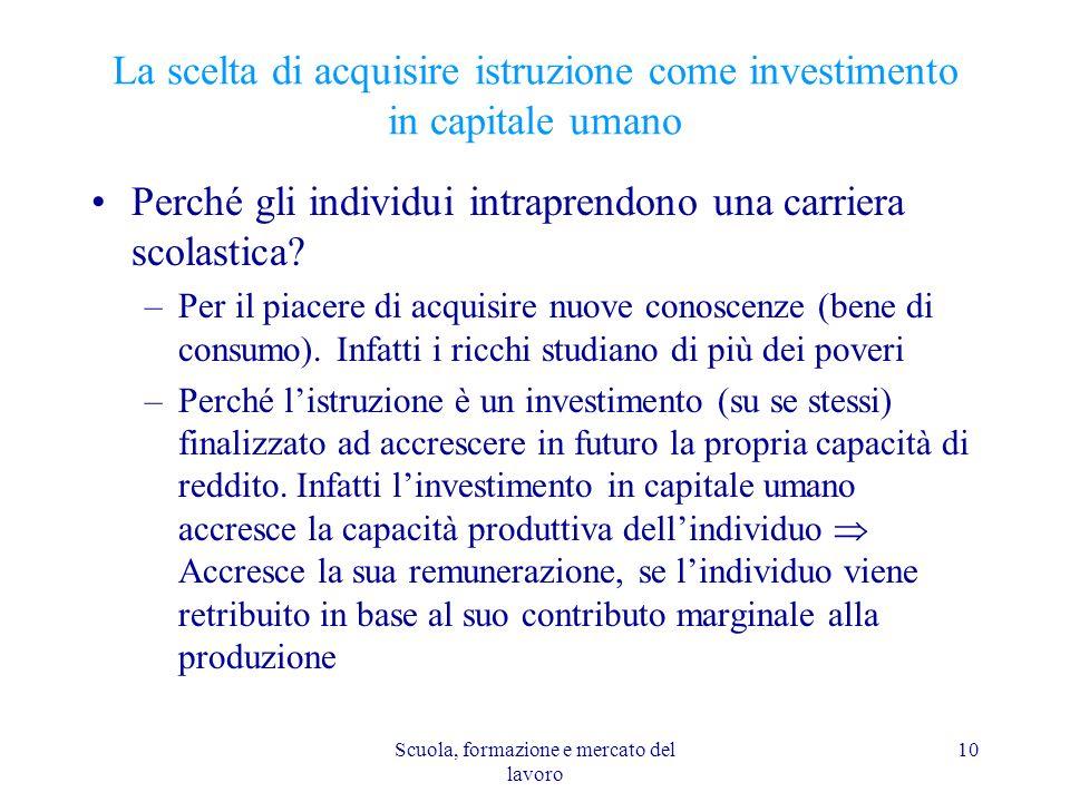 La scelta di acquisire istruzione come investimento in capitale umano