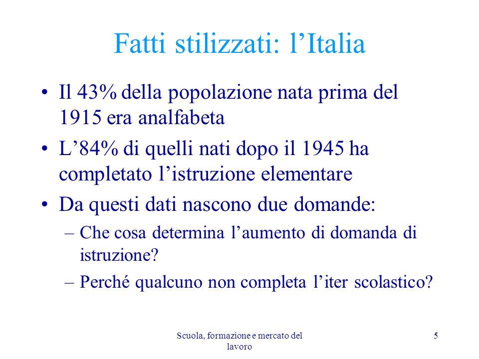 Fatti stilizzati: l'Italia